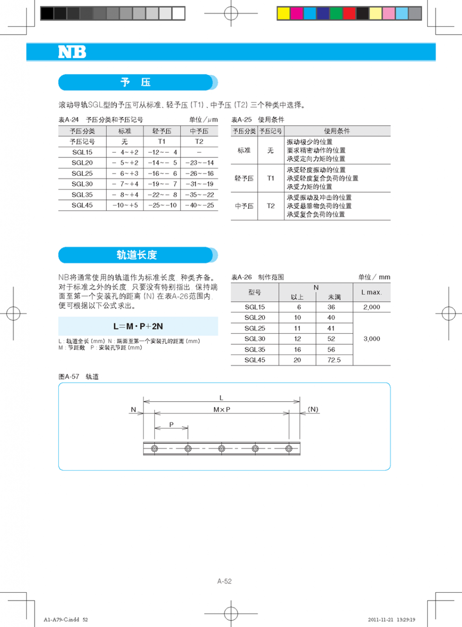 NB直线导轨SGL15F-四方短型
