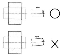 直线轴承怎么固定?直线轴承安装方式