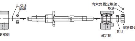 滚珠丝杠支撑座安装示例图解、安装过程