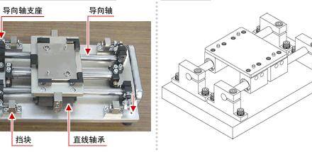 导向轴在直线运动机构中的安装使用事例