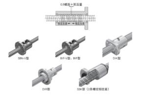 日本THK精密滚珠丝杠螺母的选型(二)