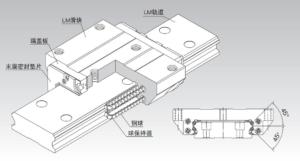 THK球保持器型宽幅导轨结构与特长