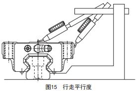 日本THK直线导轨精度等级的基准