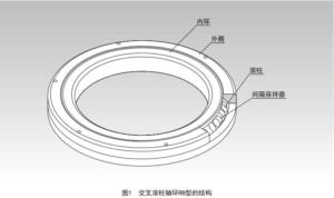 日本THK 精密交叉滚柱轴环的特长