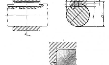 GB/T1905-2003标准 平键键槽规格尺寸表及公差