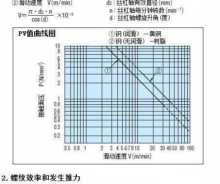 梯形丝杠选型计算-梯形丝杠设计计算公式