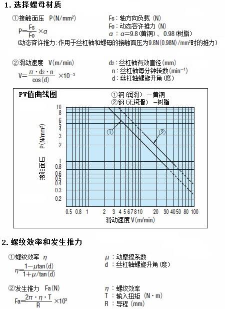 滚珠丝杠扭矩计算_梯形丝杠选型计算-梯形丝杠设计计算公式 | | 直线导轨