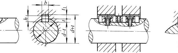 普通平键材料的长度尺寸要求范围