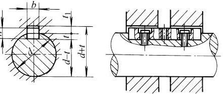 普通平键标准编号-普通平键、键槽规格尺寸表
