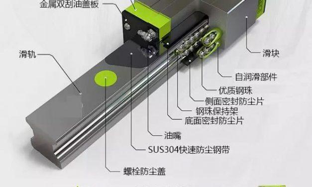 数控机床直线导轨安装面的技术要求