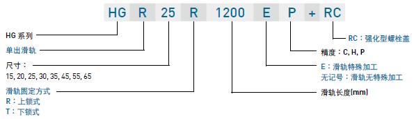 导轨滑块型号怎么看?三种型号含义讲解