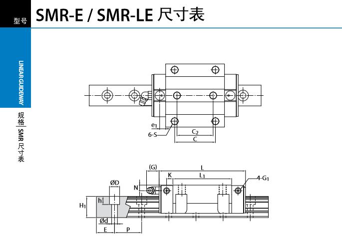 PMI直线导轨带保持器滚柱型
