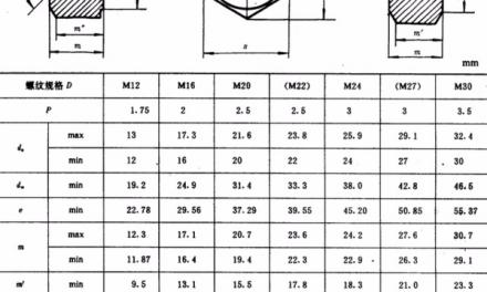 m24螺母尺寸