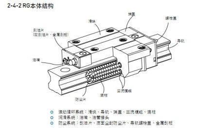 ina导轨直线度检测方法