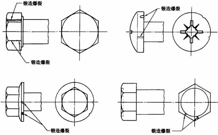 紧固件表面缺陷 - 螺栓、螺钉和螺柱 - 特殊要求