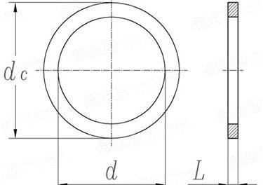 JB/T 982-1977标准 组合密封垫圈规格尺寸表