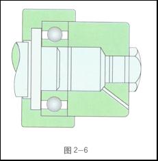 轴承的安装技巧