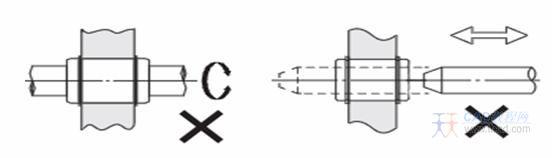 直线轴承应用技巧