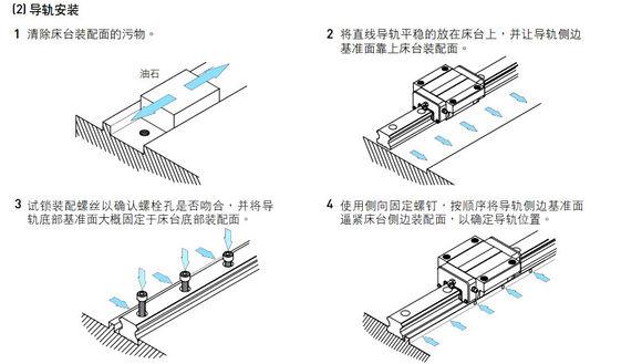 Hiwin直线导轨保养维护及安装方法
