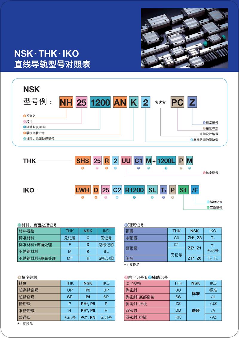 (NSK、IKO)THK直线导轨型号对照表