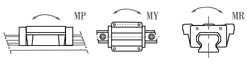 如何进行直线导轨的日常维护?
