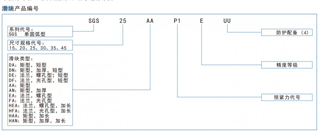 直线导轨滑块尺寸表