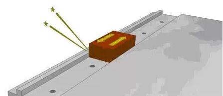 直线导轨安装方法7步详解